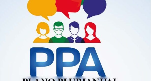 Elaboração do Plano Plurianual para os exercícios de 2022 à 2025 será realizado em 29/07/2021
